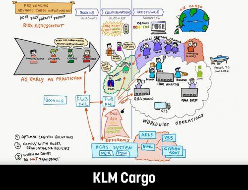 KLM Cargo | Nieuwsapp